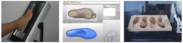 cad cam foot orthotics solution