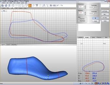 2. Concevez des formes chaussure sur mesure
